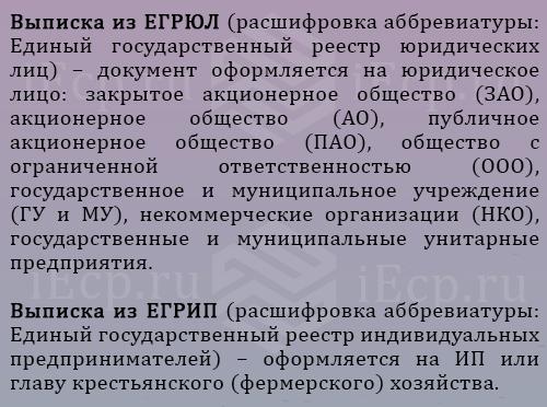 Определение выписки из ЕГРЮЛ и выписки из ЕГРИП