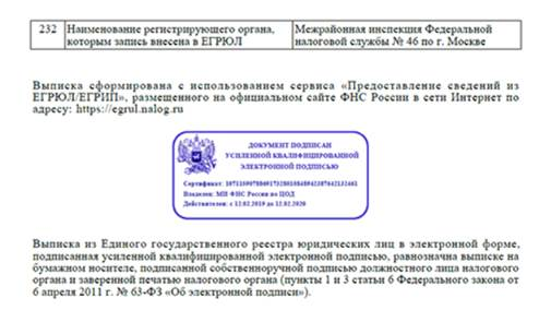 Визуализация ЭП в виде цифрового оттиска (ЕГРЮЛ/ЕГРИП)