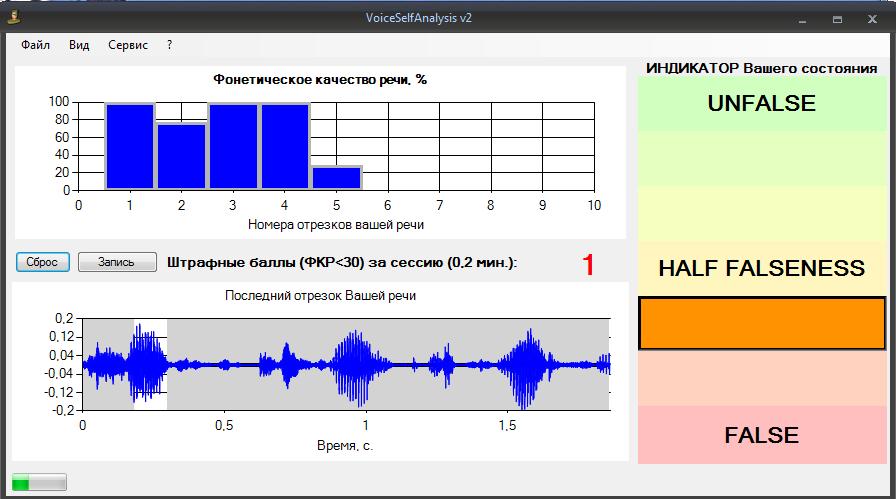 Анализ голоса 2