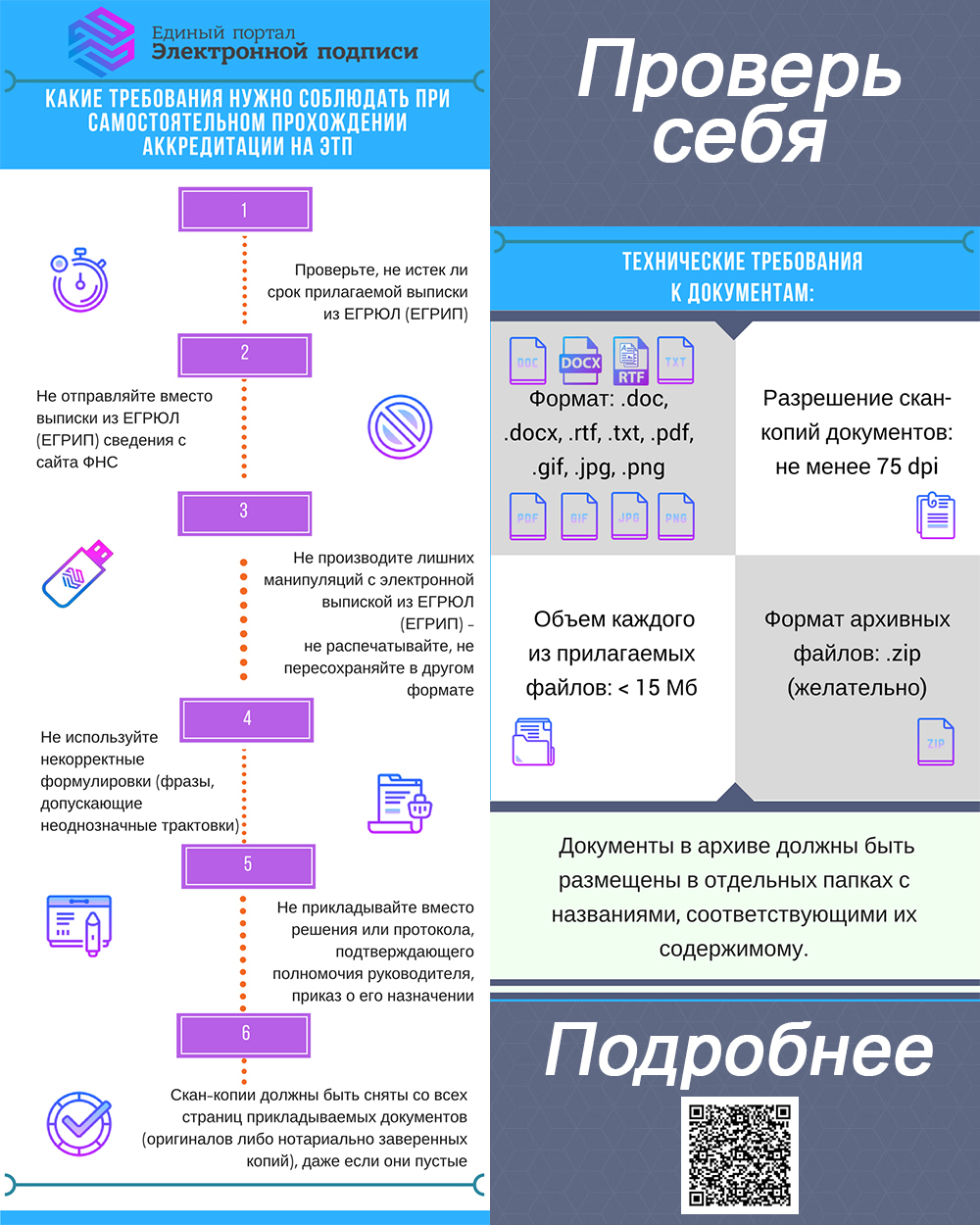 «Памятка iEcp.ru: каких ошибок нужно избегать при самостоятельном прохождении аккредитации на ЭТП»