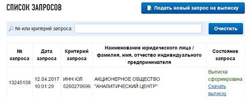 Получить выписку из егрип бесплатно через интернет по инн с сайта фнс