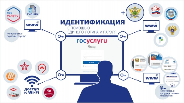Логин и пароль от Единого портала госуслуг обеспечат пользователям доступ к сайту судебных приставов