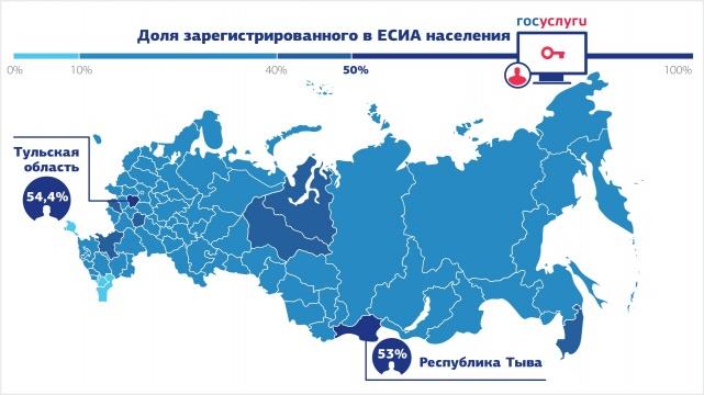 Доля зарегистрированного в ЕСИА населения