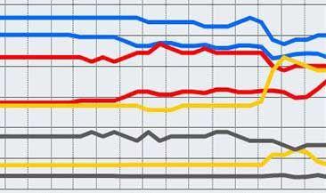 Составлен рейтинг эффективности госзакупок