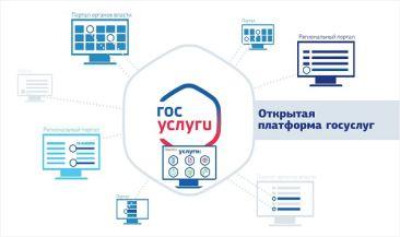 Сервисы портала госуслуг становятся доступны на региональных сайтах