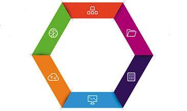 Цифровое предприятие: пришло время перемен