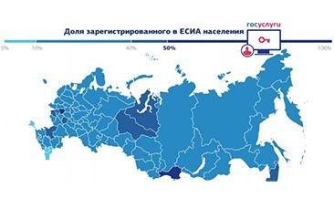 Доля зарегистрированных в Единой системе идентификации и аутентификации (ЕСИА) граждан
