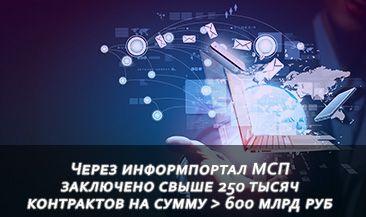 Через информпортал МСП заключено свыше 250 тысяч контрактов на сумму более 600 млрд руб