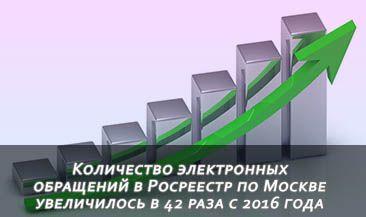 Количество электронных обращений в Росреестр по Москве увеличилось в 42 раза с 2016 года
