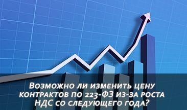 Возможно ли изменить цену контрактов по 223-ФЗ из-за роста НДС со следующего года?
