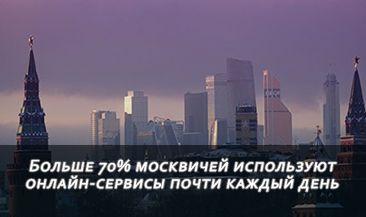 Больше 70% москвичей используют онлайн-сервисы почти каждый день