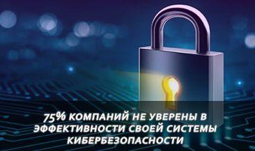 75% компаний не уверены в эффективности своей системы кибербезопасности